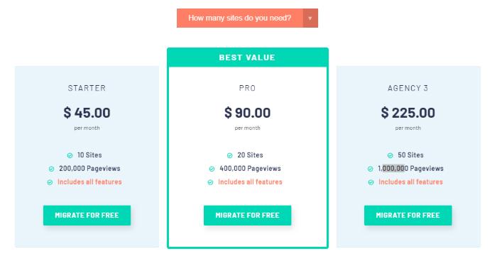 b2b tier pricing model