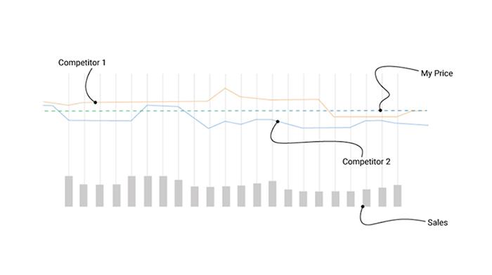 competitive-pricing-competitors-comparison
