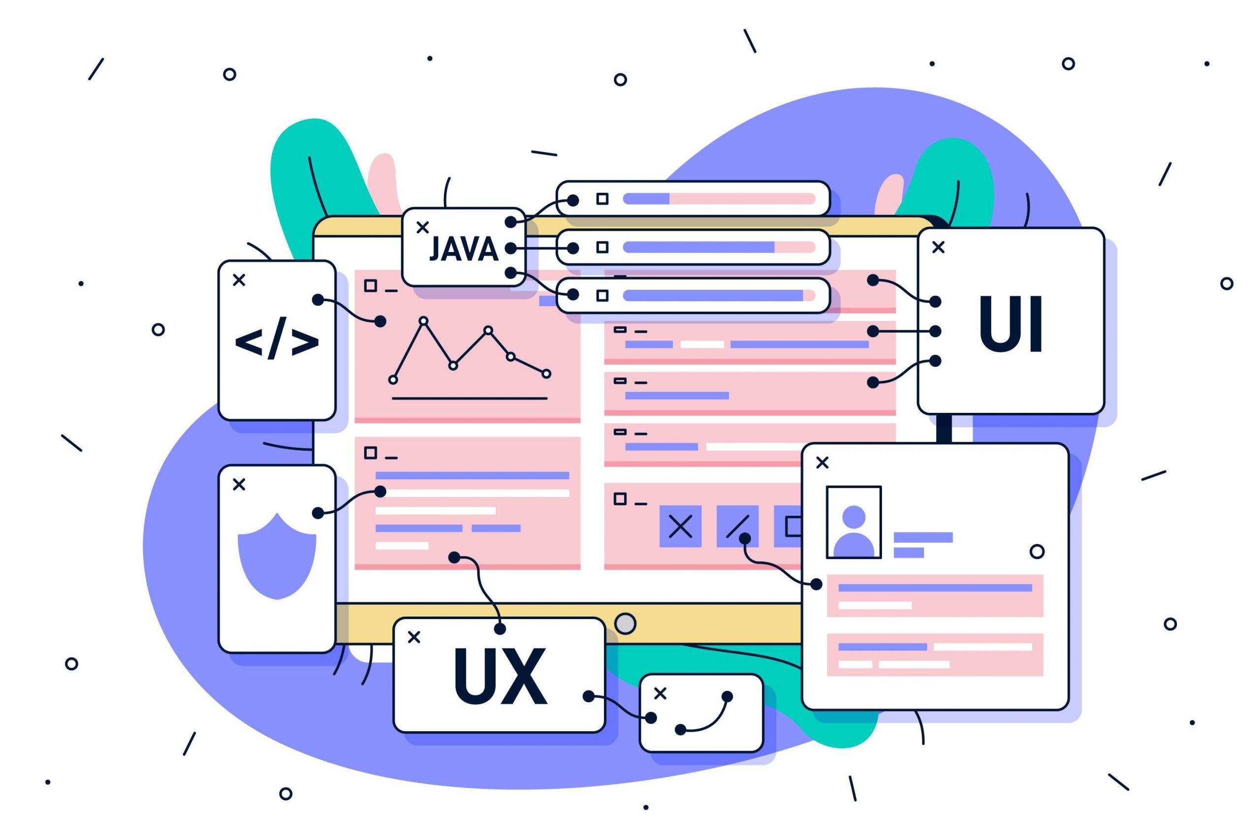 PWA-performance-UX-UI