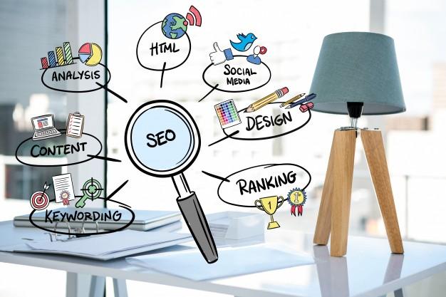 seo-b2b-ecommerce-website