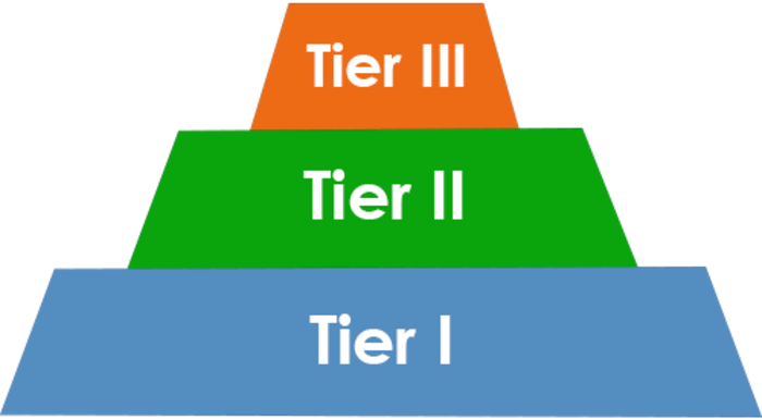 tier-placement-strategy