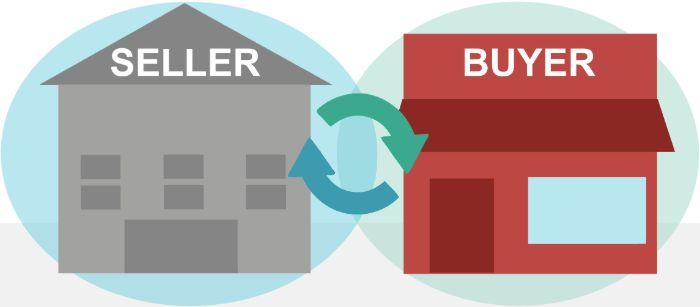 b2b-seller-b2b-ecommerce-challenges