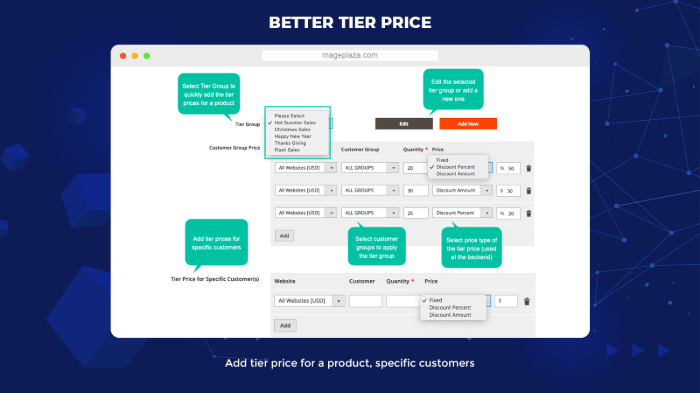 tier-price-per-customer-group-magento-2