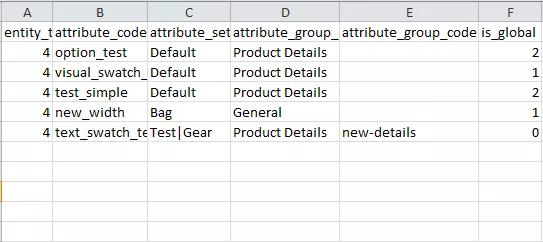 csv_file_import_attributes