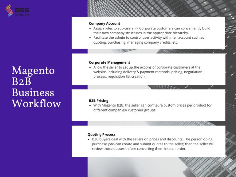 3dcart-vs-magento-b2b-workflow