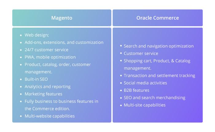 oracle-b2b-commerce-vs-magento-compare-table-2