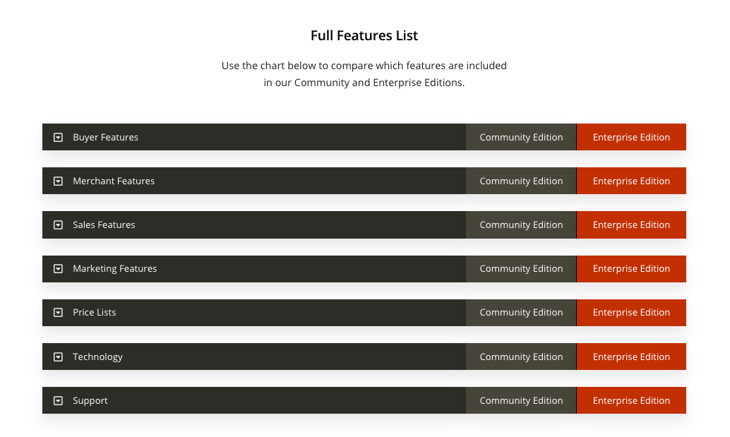 orocommerce-features