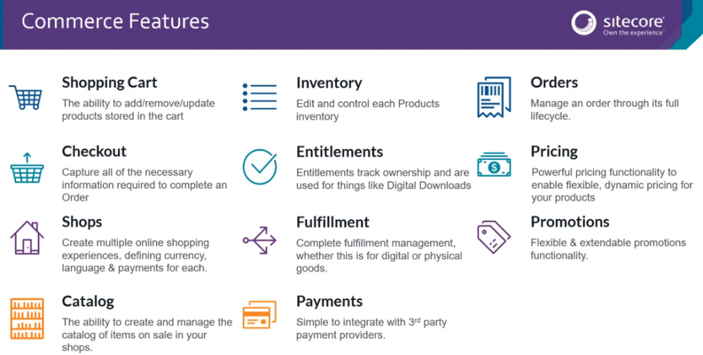 Features-of-Sitecore