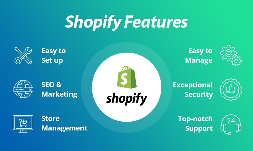 features-shopify-for-wholesale