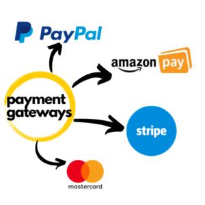 spree vs magento payment gateways