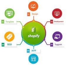 shopify-for-b2b-elements