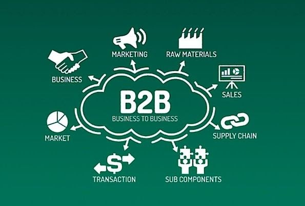 shopify-for-b2b-intro
