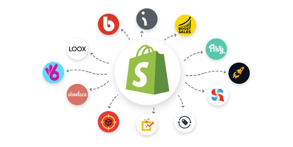 top-shopify-apps-b2b