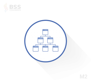 dynamic-html-sitemap-m2