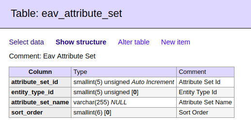 eav_attribute_set