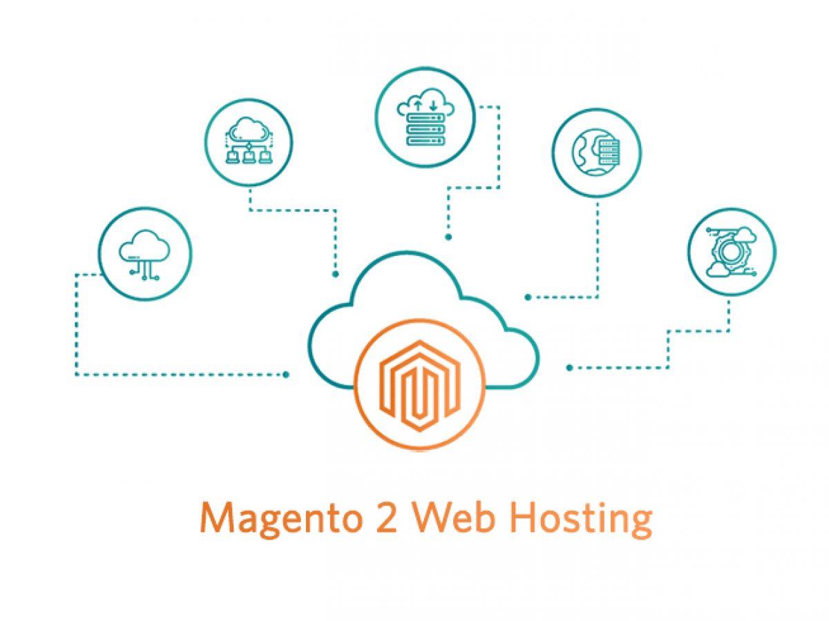 Magento 200 Web Hosting for B200B A Brief Guideline