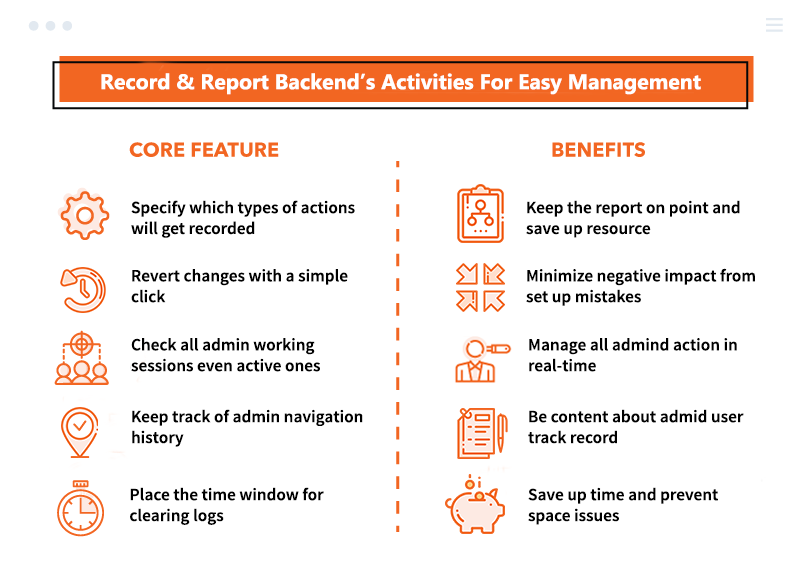 magento 2 admin action log benefit and core feature