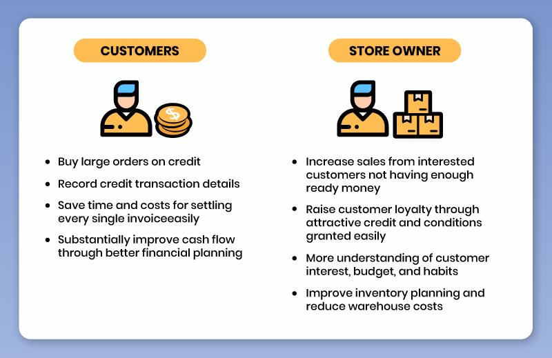 Benefits from B2B Company Credit