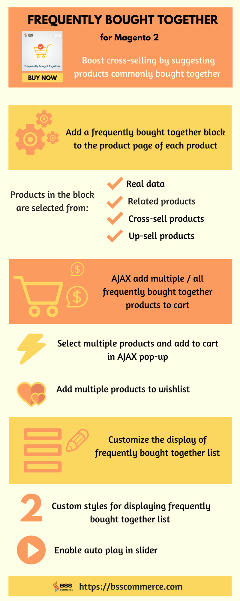 Overview of Frequently Bought Together for Magento 2 Extension