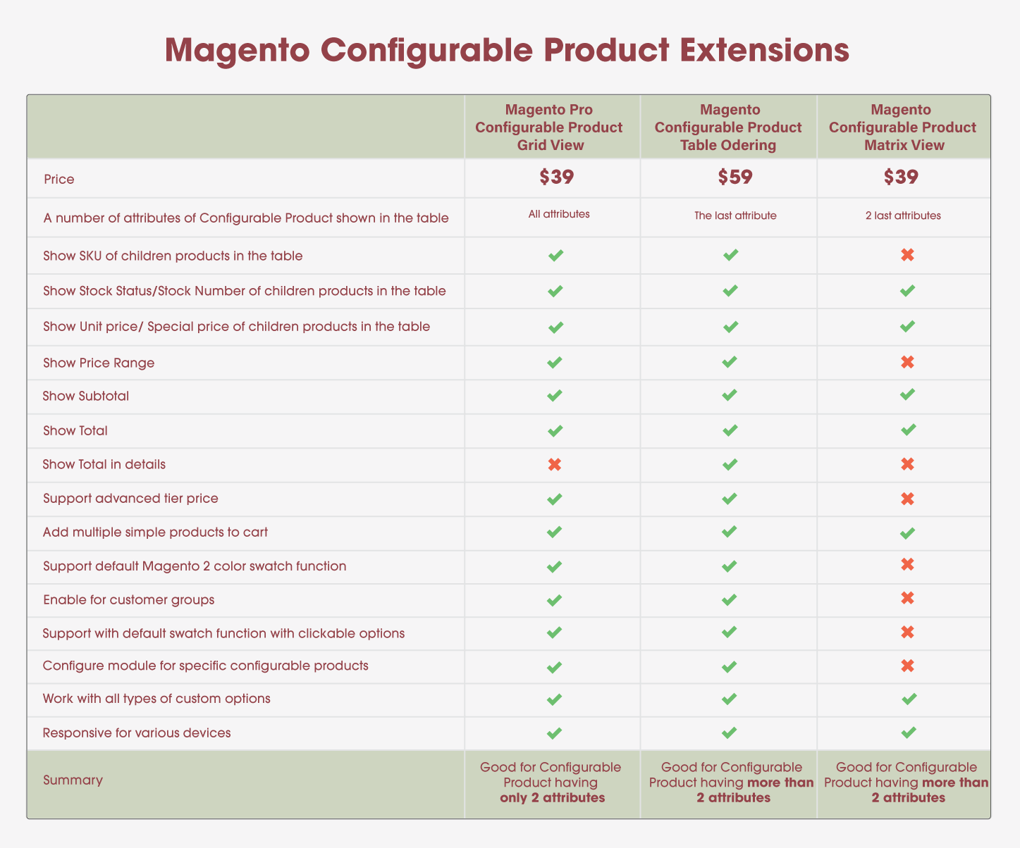Differences among 3 Magento Configurable Product extensions