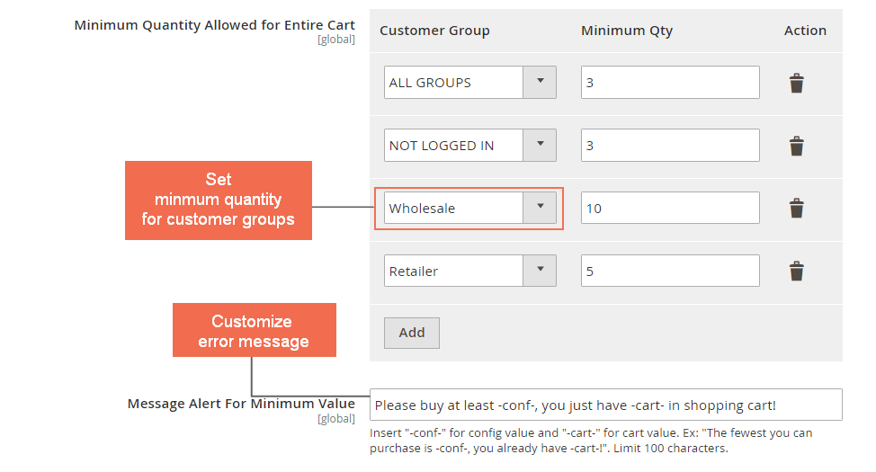 Setup minimum total quantity of all products in a cart for each customer group