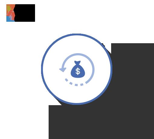 Magento 2 Refund Request by Customer