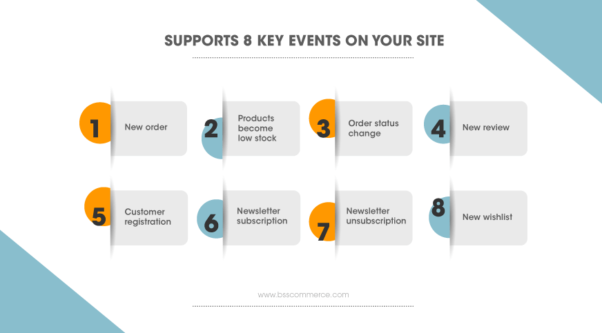 Support 8 key events on Magento website