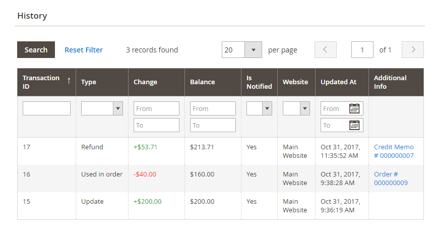 magento store credit extension - transaction history