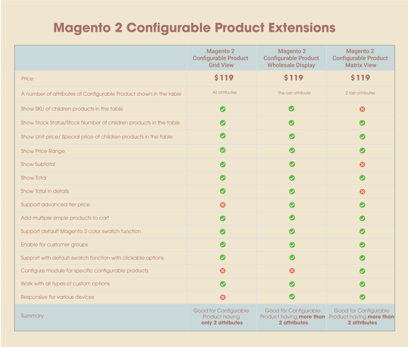 magento-2-configurable-product-display-3 types