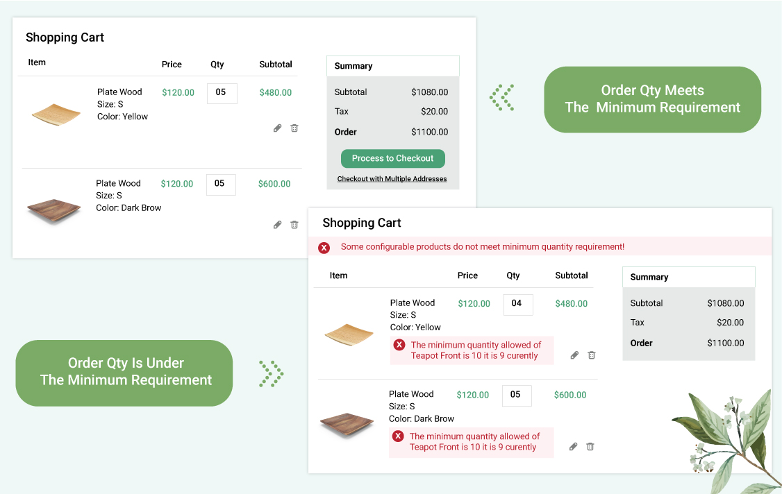 Minimum Order Quantity of Configurable Product in Magento 2