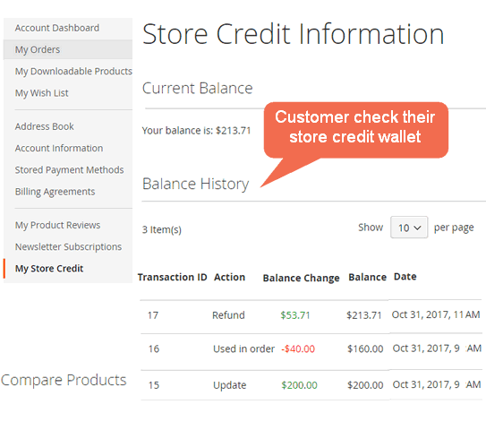 Magento loyalty extension