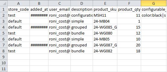 Magento 2 Import Export Wishlist Item via a CSV file