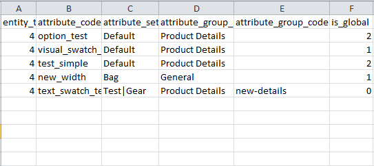 magento 2 import attribute-sample CSV file