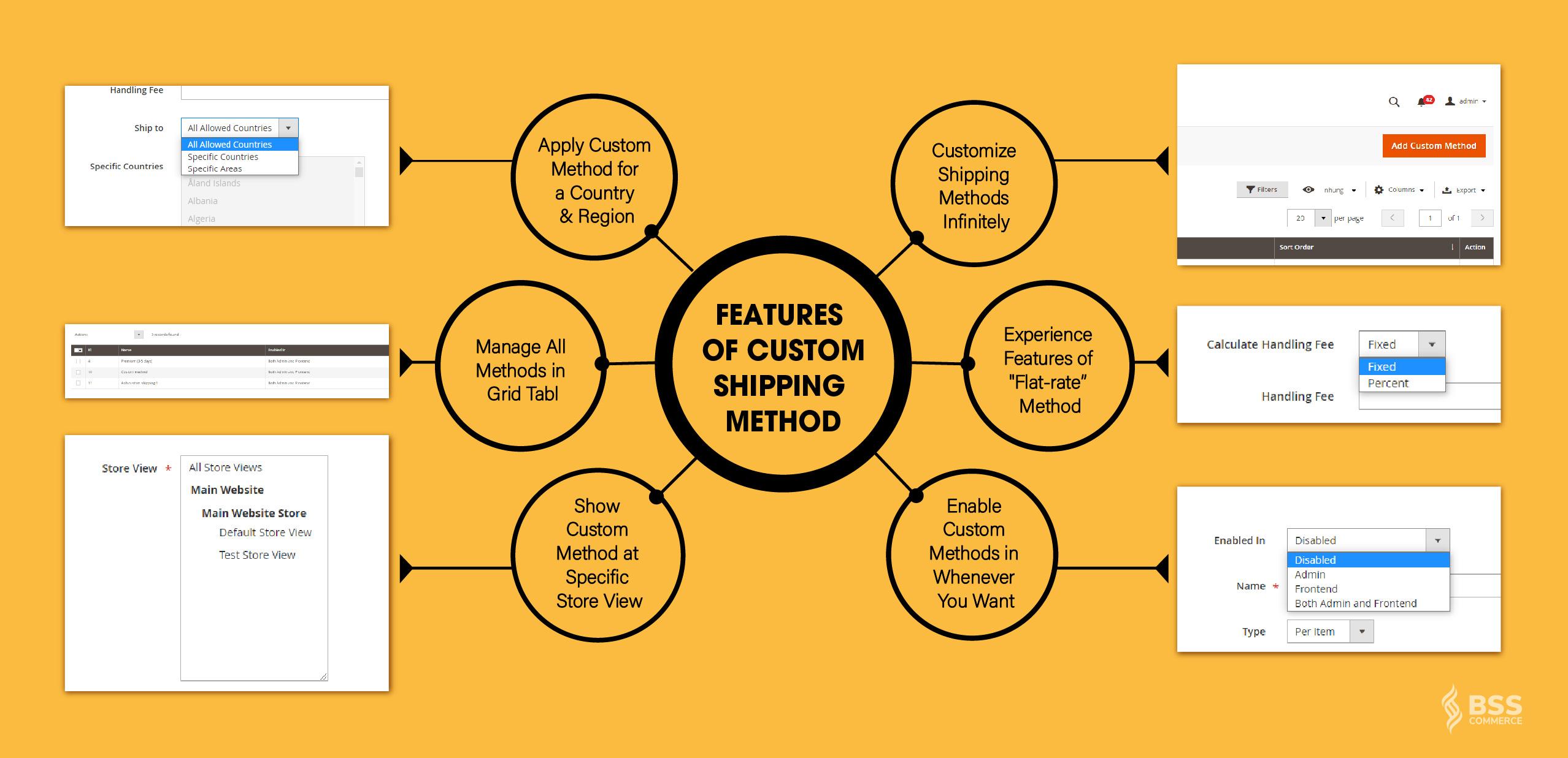 Magento 2 Custom Shipping Method Features