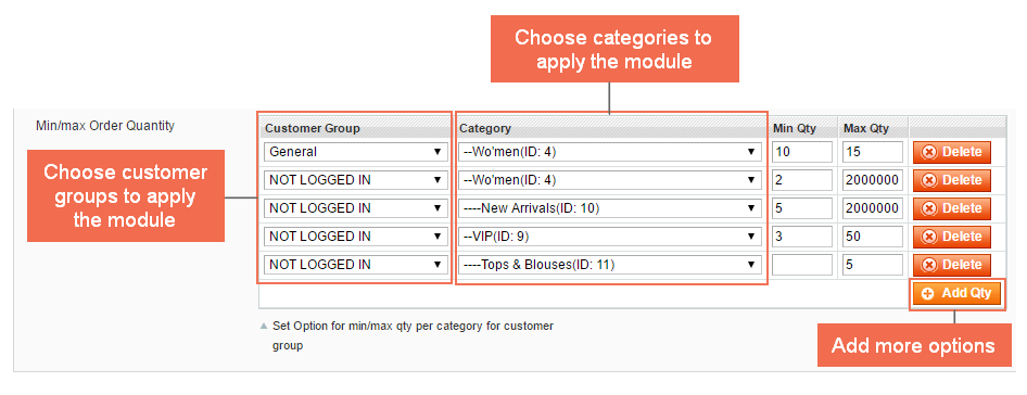 magento-Limit-Order-Quantity-per-Category-backend