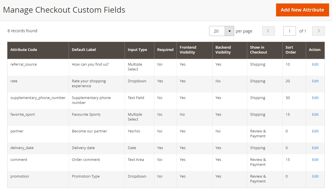 magento manage checkout custom field grid