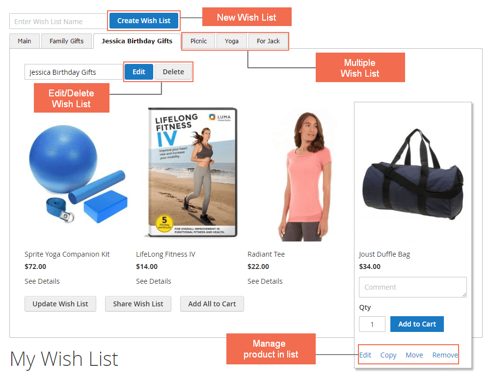 Magento 2 Multiple Wishlists Extension BSSCommerce