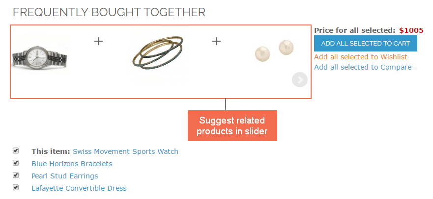 magento-frequently-bought-together-slider