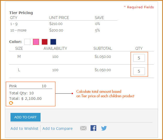 Magento configurable product show out of stock options