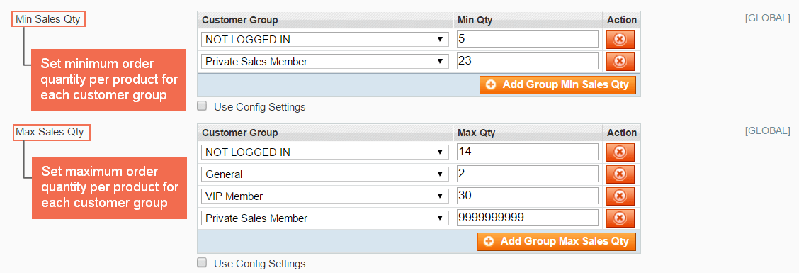 Set up minimum and maximum order quantity of each product for customer group