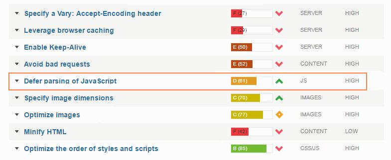 Before installing Defer JavaScript-magento 2 js