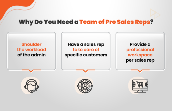 why-you-need-Magento-2-sales-rep