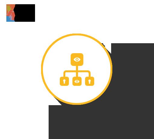 Magento 2 Catalog Permission