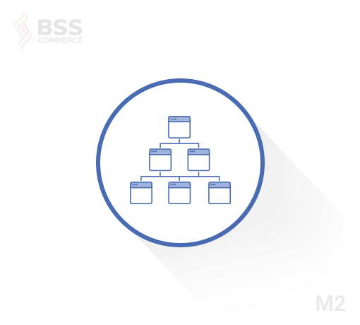 Magento 2 Dynamic HTML Sitemap