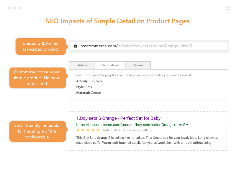 SEO Impacts of Simple Details on Magento 2 Configurable Products
