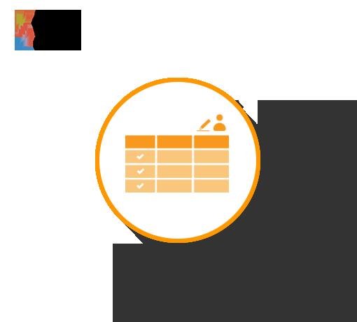 Magento 2 Admin Action Log