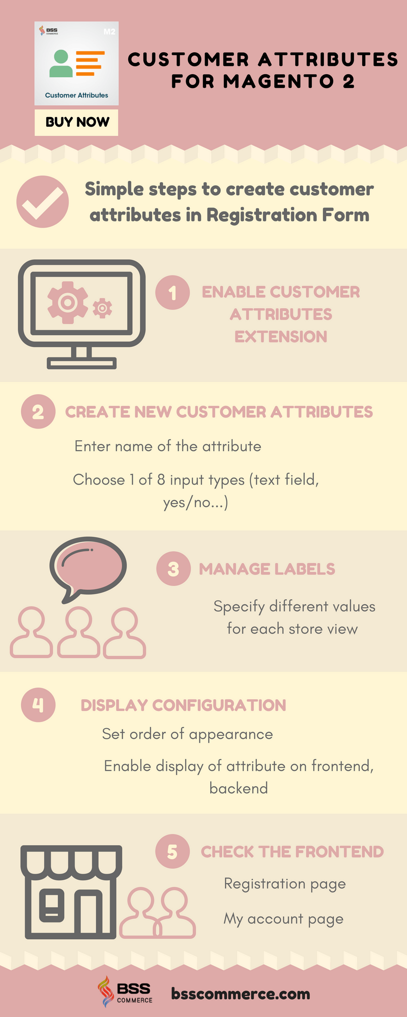 Benefits of Magento 2 Customer Attribute Extension