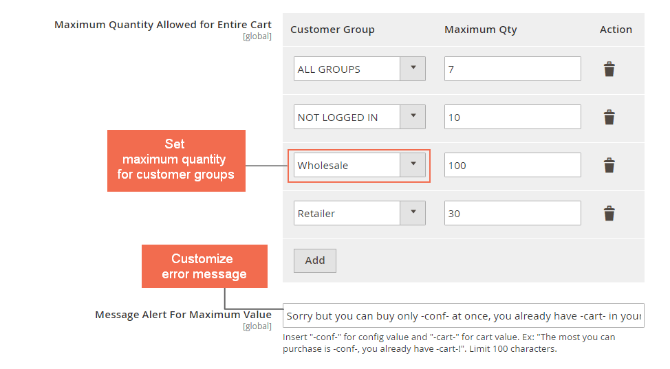 Setup maximum total quantity of all products in a cart for each customer group