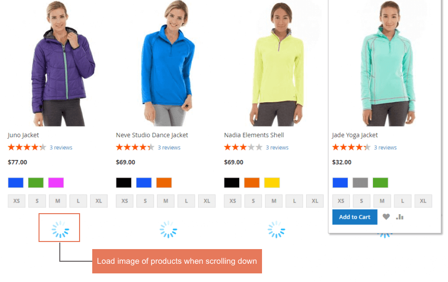 Magento 2 Lazy Load Product Image Extension loads product images when customers scroll down the page