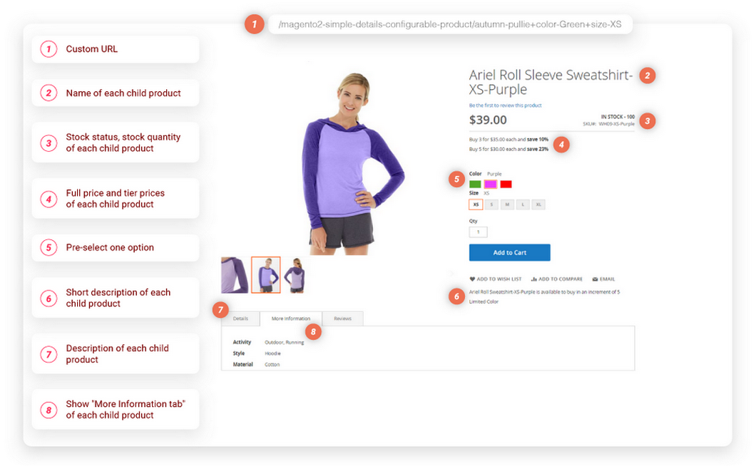 Magento 2 Simple Details on Configurable Product